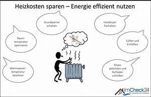 Kalte Wände Was Tun : heizkosten sparen und energie im haus effizient nutzen ~ Lizthompson.info Haus und Dekorationen