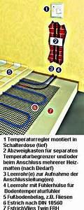 Elektrische Fußbodenheizung Test : elektrische fu bodenheizung d nnbett f r bad 3mm h he ~ A.2002-acura-tl-radio.info Haus und Dekorationen