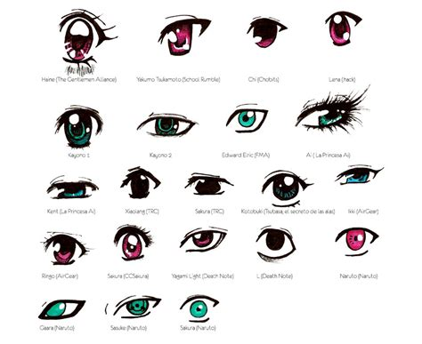 Different Manga Eye Styles By Natarya-chan On Deviantart