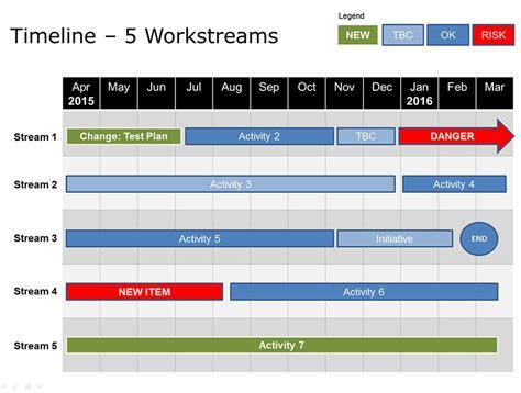 Gantt Chart Excel Templates Powerpoint Workstream Timeline Template Download Now