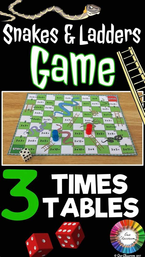 The 25+ Best Times Tables Games Ideas On Pinterest 3