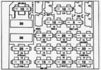 Pontiac Sunbird Fuse Box Diagram Auto Genius