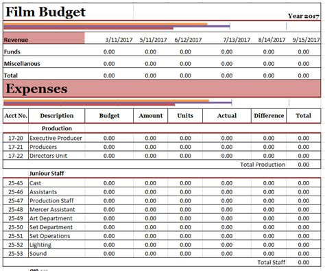 film budget templates ms office documents
