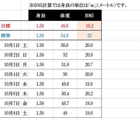 Bmi 計算 方法