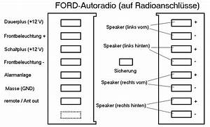 Ford Mondeo Mk4 Radio Wiring Diagram