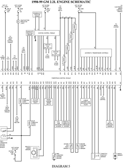 2000 S10 Dash Wiring Diagram by 1999 S10 2 2 Wiring Diagrams Needed S 10 Forum