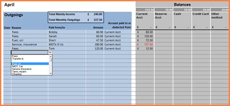 employed spreadsheet template excel spreadsheets group