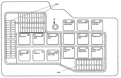 bmw  fuse box location detailed schematic diagrams