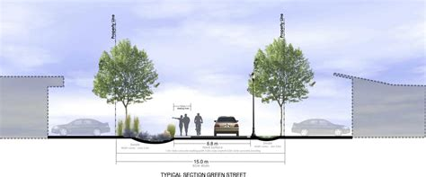 New Kelowna Subdivision To Be Built On City's First Green