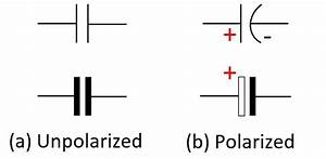 what is capacitor With circuit symbol of capacitor capacitor capacitor polarized