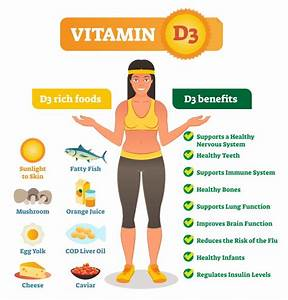 9 Health Benefits That Vitamin D3 Has For Men And Women