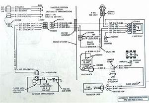 Chevy S10 Exhaust System Diagram  U2014 Untpikapps