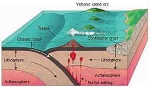 Geol 1114 Study Guide  2013-14 Yihun
