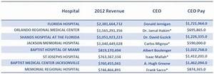Orlando Health Hire Prompts Look at CEO Pay | Health News ...