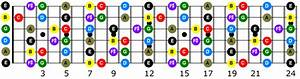 Key Of G Guitar Notes  U2013 All G Major Notes On Fretboard