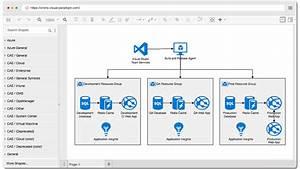 Free Azure Diagram Tool