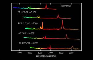 National Optical Astronomy Observatory  Qso Spectra