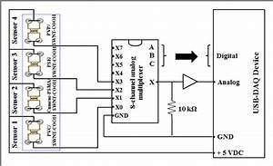 Schematic Circuit Diagram Of Data Acquisition For The Fabric