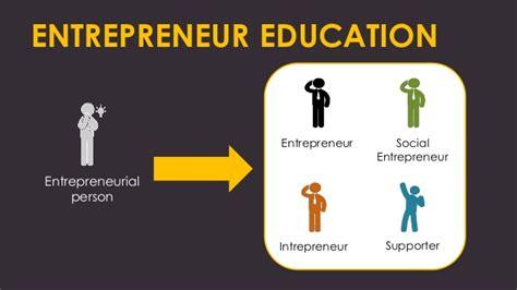 teach entrepreneurship