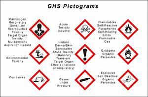 product spotlight adhesive tape labels for critical With ghs hazard labels