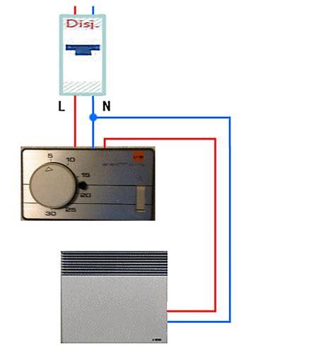 re electrique pour cuisine thermostat d ambiance pour radiateur electrique obasinc com