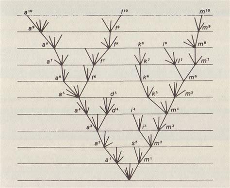file origin of species illustration cropped png