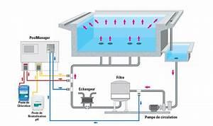 marvelous bille de verre pour filtration piscine 3 With bille de verre pour filtration piscine