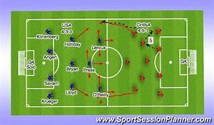 Football  Soccer  Usa Vs China April 6  2014  Technical