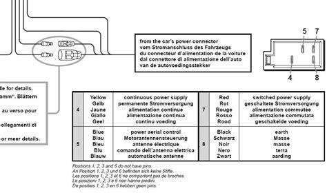 sony car radio wiring diagram also sony xplod cd player also sony car stereo cd tem sps