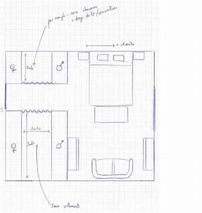 Plan Dressing En U : dimensions dressing ~ Melissatoandfro.com Idées de Décoration