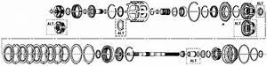 4l60e Bearing Diagram