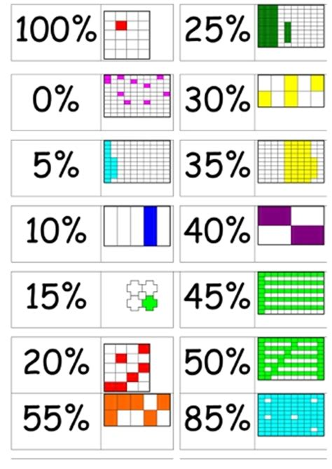 fractions and decimals lesson plan ks2 converting