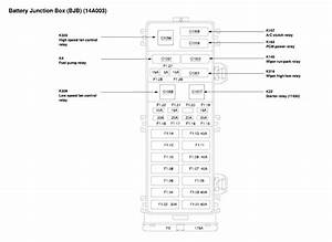 2002 Ford Focus Wagon Fuse Box Diagram