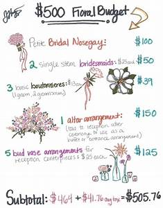 wedding budget a 500 floral budget breakdown With what is a reasonable wedding budget