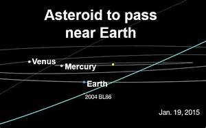 Huge asteroid to hurtle near Earth on January 26th ...