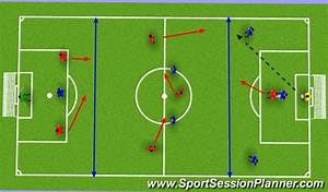 Football  Soccer  Defending The Counter Attack Through The