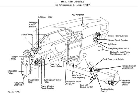 92 Toyotum Camry Fuse Box Diagram by 1992 Toyota Corolla Fuse Box Location Wiring Diagrams Dock