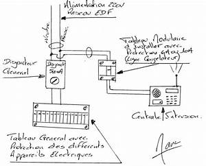 Schema Installation Rj45 Maison : schema installation telephone maison neuve ~ Dailycaller-alerts.com Idées de Décoration