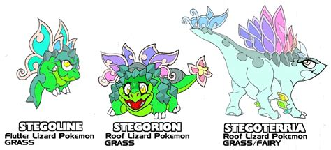 Terry's Grass Starter Pokemon By Tyrranux On Deviantart