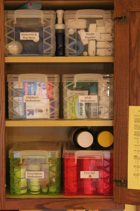 Medicine Closet Organization Ideas by Medicine Cabinet Organization Organizing The House