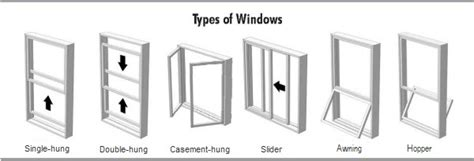 Different Replacement Window Styles