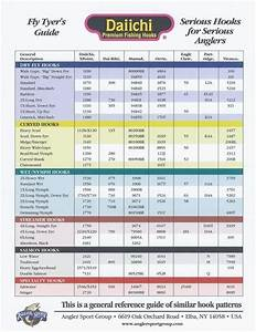 Fly Leader Formula Chart 469 Best Images About Fly Fishing On Pinterest
