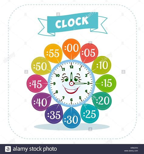 telling time worksheet for school to identify the