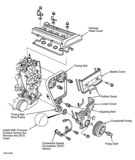 Honda Serpentine Belt Routing Timing
