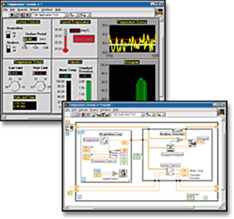 wku labview academy physics  data acquisition  labview