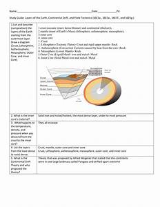 Plate Tectonic Study Guide 2015
