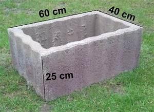 Beton Pflanzkübel Als Mauer : beton pflanzk bel als mauer abdeckung gartenmauer ~ Udekor.club Haus und Dekorationen