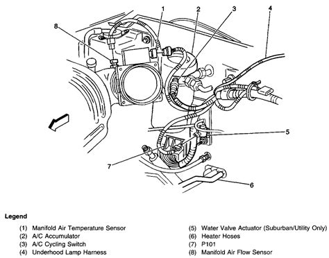 1997 Suburban Cooling System Diagram by 1999 Chevrolet Suburban Engine Wiring Diagram Database