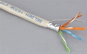 Cable Informatique Cat 6 : guide multim dia et audiovisuel comment choisir le bon ~ Edinachiropracticcenter.com Idées de Décoration