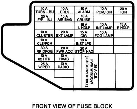 Honda Accord Fuse Box Wiring Diagram